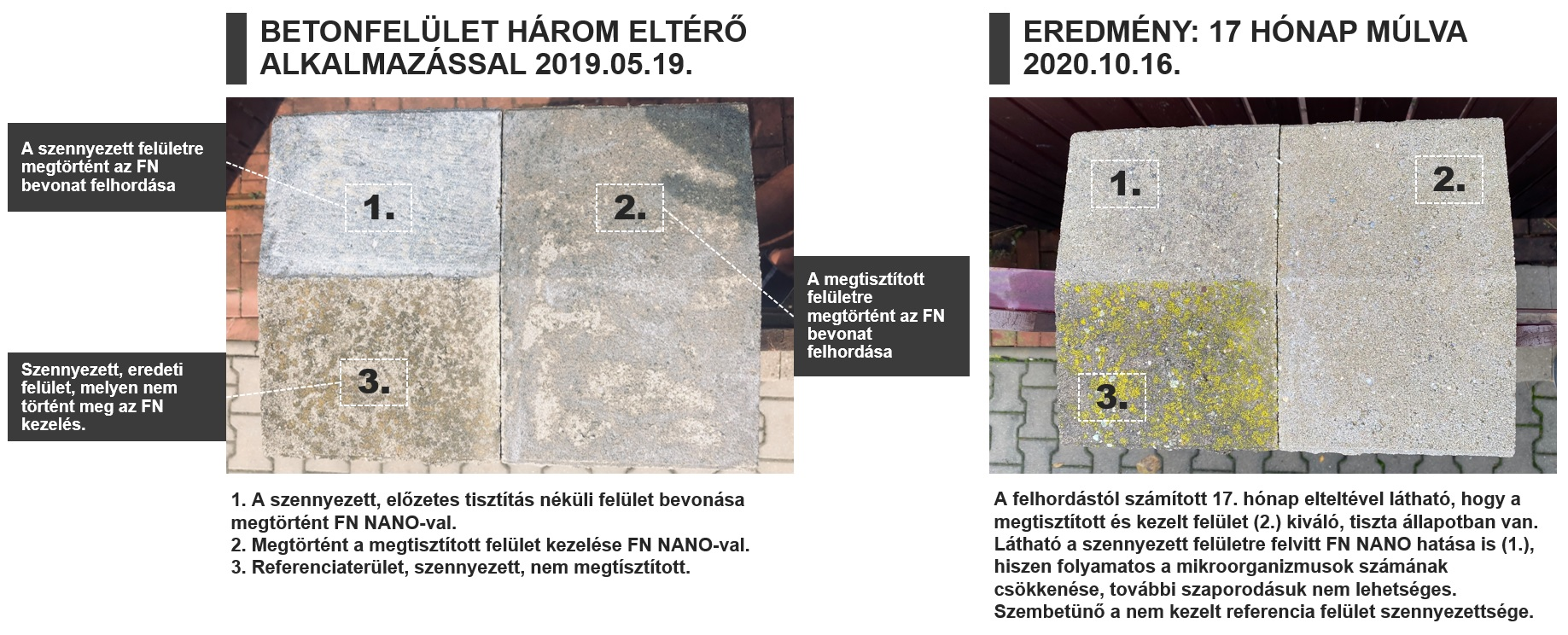 A betonfelület védelme